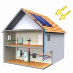 Get Regular Hot Water Supply with Timely Repairs